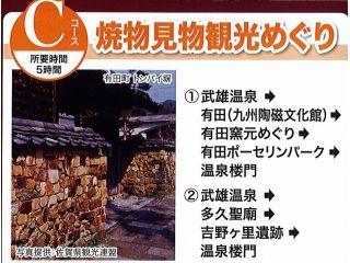 【Cコース・焼物見物観光めぐり】(所要時間5時間)
